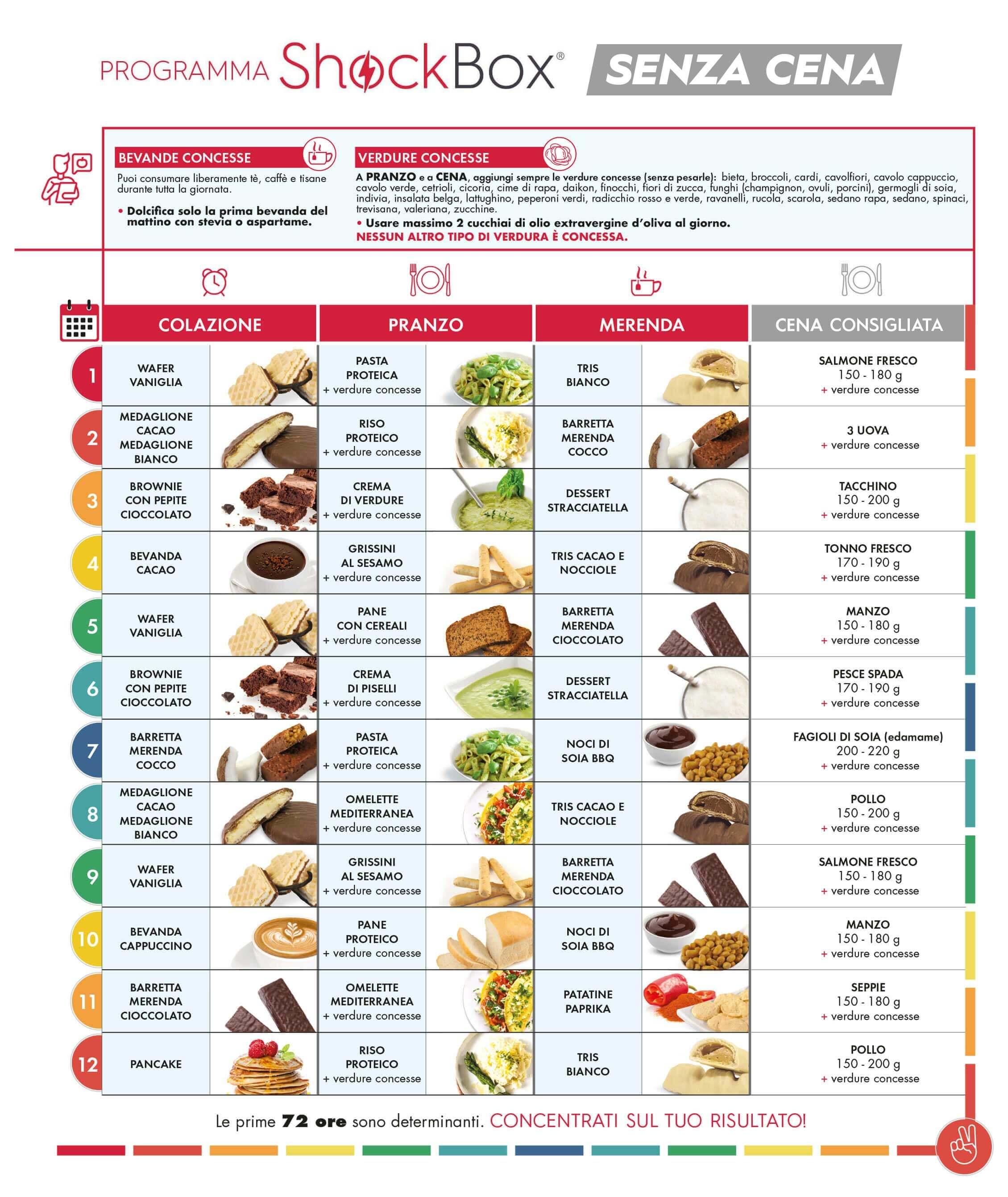 prodotti dietetici